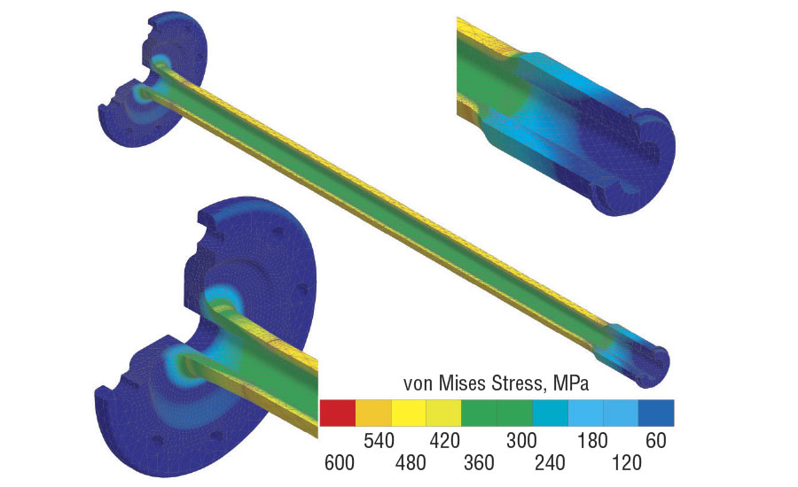 Stress distribution in a hollow shaft