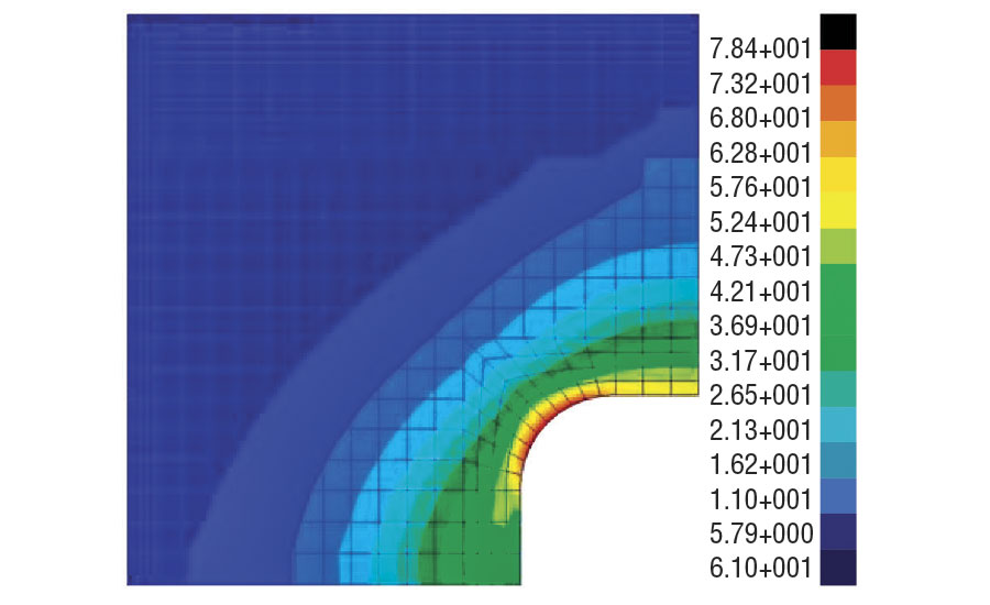 This schematic shows stress concentration of about 78 kg/mm2 (~111 ksi, ~765 MPa) in the radius
