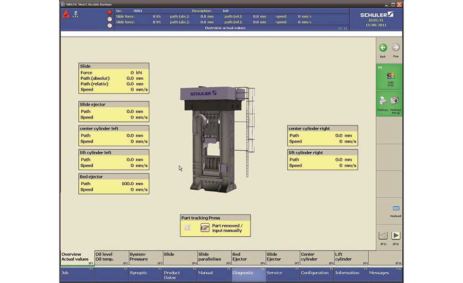 The Machine Control Offers a Clear Illustration of Process Parameters