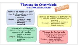 Modelos de Pensamento e o Potencial Inovador fig 1
