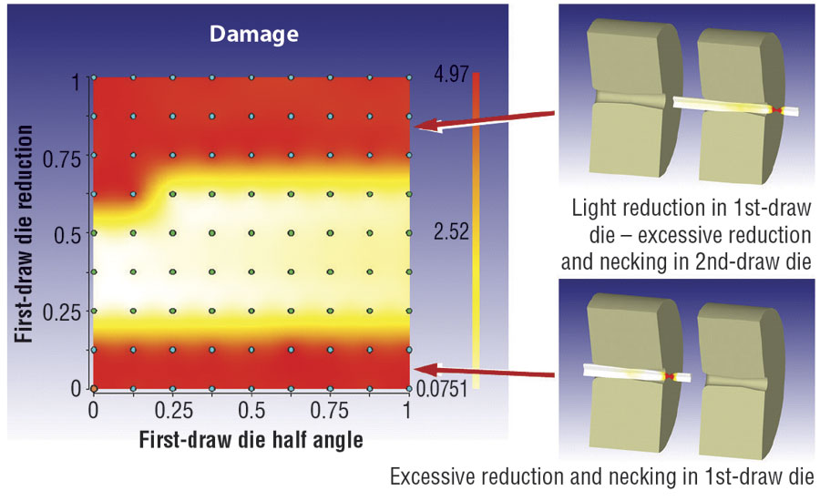 The DOE study output a surface response of damage against the two input variables